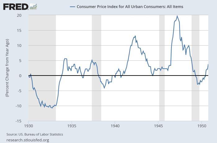 ww2inflation