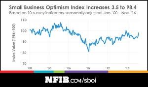 optimism-graph